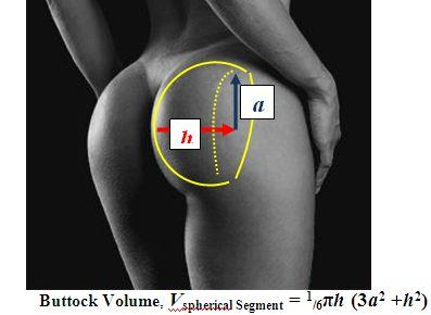 Memphis Buttock Augmentation